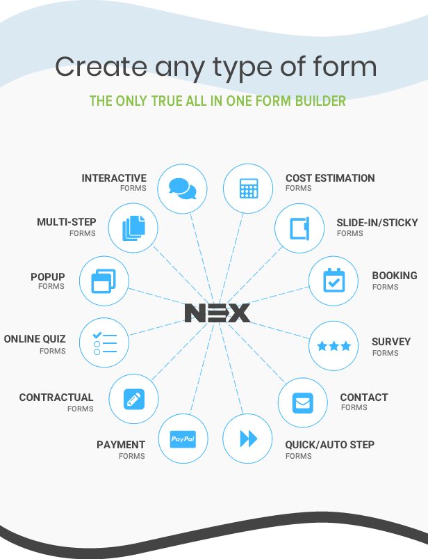 NEX-Forms 7 - The Ultimate WordPress Form Builder - Create any type of form