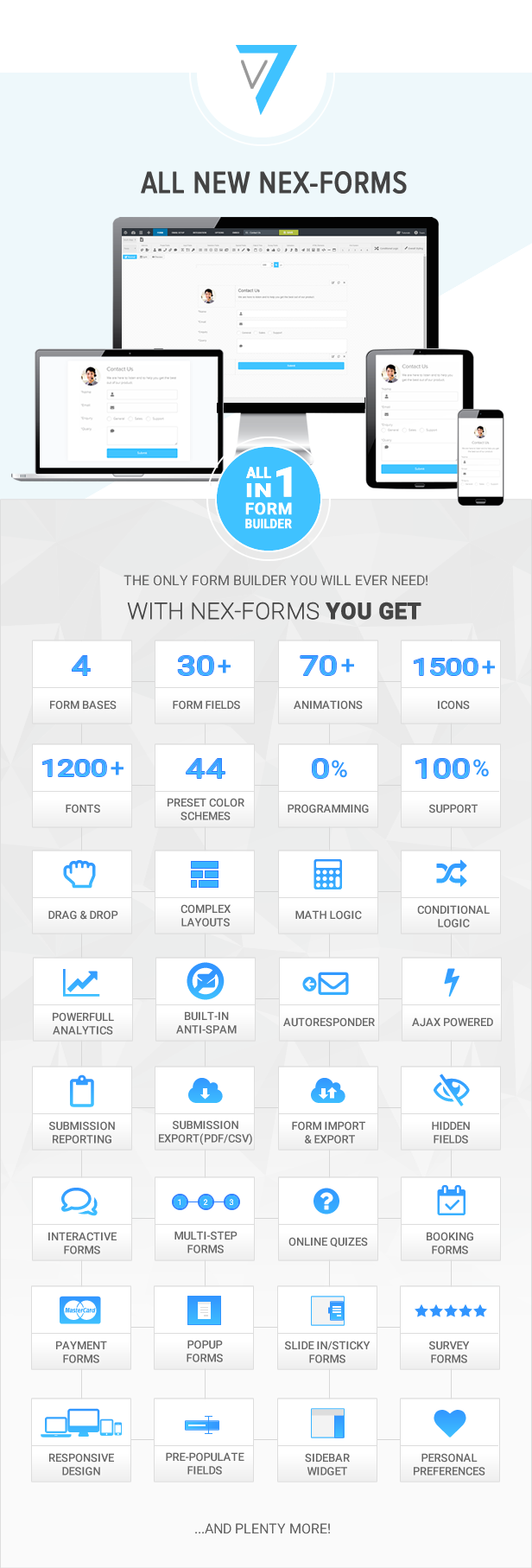NEX-Forms 7 - The Ultimate WordPress Form Builder - Key Features