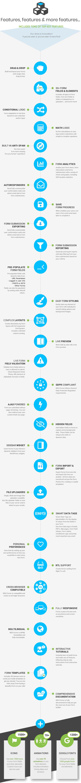 Best WordPress Form Builder Plugin - Key Features