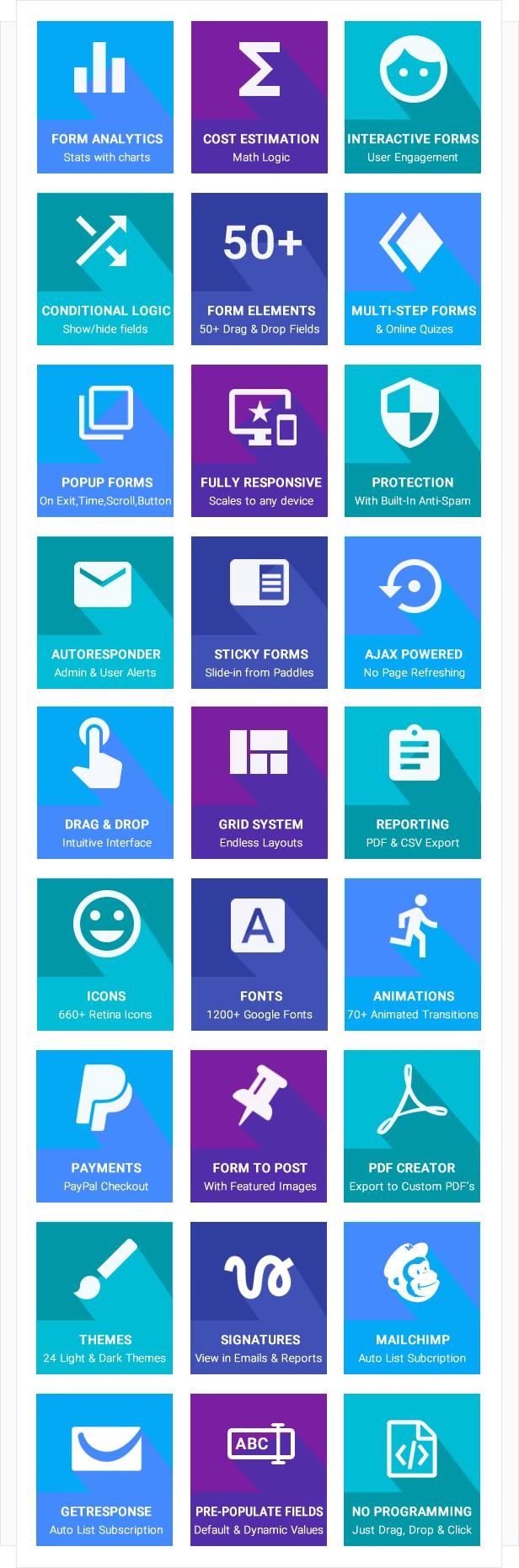 PDF Creator for NEX-Forms | Prosyscom Tech